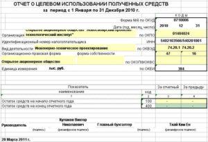 Отчет о целевом использовании полученных средств