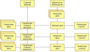 Должностная инструкция инженеру-энергетику (энергетику)