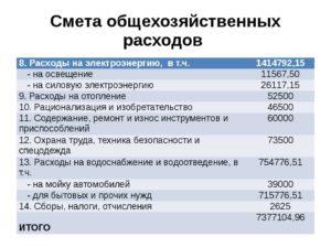 Смета общехозяйственных расходов