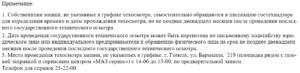 Акт государственного технического осмотра (колесных тракторов, прицепов к ним, самоходных машин)
