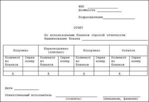 Реестр бланков строгой отчетности, подлежащих уничтожению. Форма 0402710153