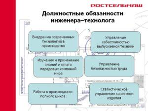 Должностная инструкция инженеру по качеству
