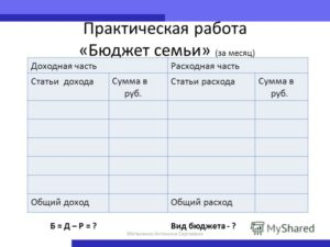 Бюджет: образцы по теме