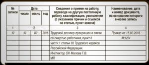 Приказ о прекращении трудового договора в связи со смертью работника (с примером записи в трудовую книжку)