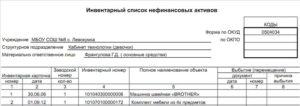 Инвентарный список объектов основных средств (по месту их нахождения и эксплуатации). Форма № ОС-13