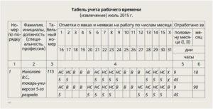 Табель использования рабочего времени при неполном рабочем времени (неполная рабочая неделя, неполный рабочий день) (Образец заполнения)