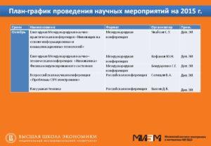 План на проведение научных, научно-организационных и научно-практических мероприятий. Форма 4-мероприятия