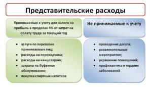 Положение об учете представительских расходов