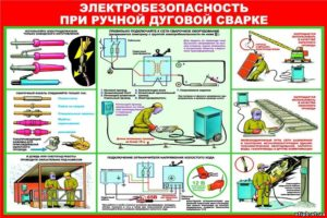 Инструкция по охране труда для газосварщика (для работников, занятых в области эксплуатации и ремонта автотранспорта)