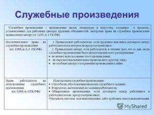 Договор об использовании произведения науки