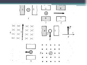 Направление: образцы по теме