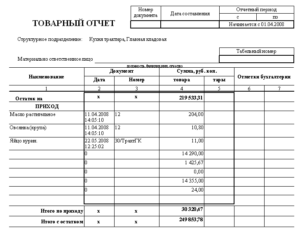 Товарный отчет (Образец заполнения)