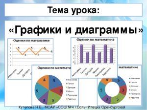 График: образцы по теме