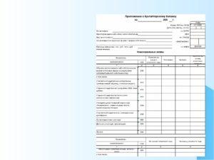 Приложение к бухгалтерскому балансу (форма 5) (для организаций системы Минсельхозпрода)