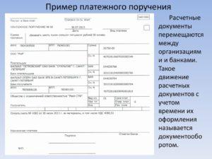 Платежное поручение (сокращенное). Форма № 0401600036 (Образец заполнения)
