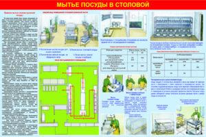 Инструкция по охране труда для санитарки-мойщицы, осуществляющей мытье аптечной посуды