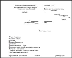 Устав: образцы по теме
