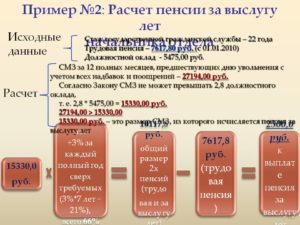 Расчет выслуги лет для назначения пенсии (Форма)