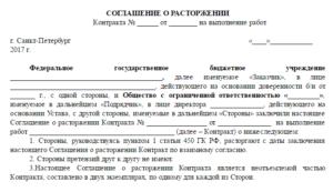 Соглашение о расторжении внешнеэкономического договора
