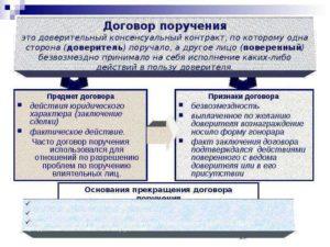 Договор поручения, договор поручительства