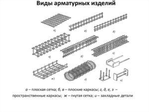 Рабочая инструкция сварщику арматурных сеток и каркасов (3-й разряд)