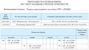 Приходно-расходная накладная на бланки строгой отчетности (Образец заполнения)