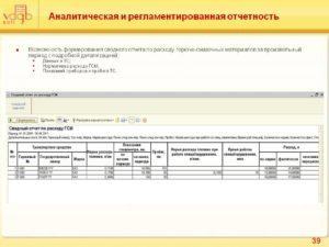 Отчет о расходе горюче-смазочных материалов на производство