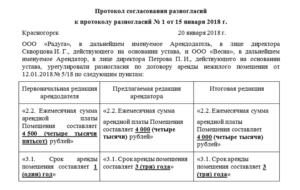 Протокол согласования разногласий к договору поставки