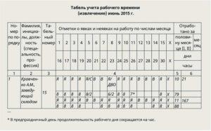 Таблица учета переработанного времени в предпраздничные дни (Образец заполнения)