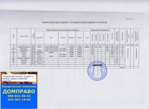 Технический паспорт на садовый домик (дачу)