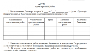 Акт выполненных работ (к договору подряда)