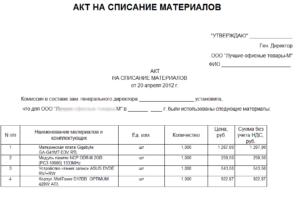 Акт расхода материалов для производства продукции