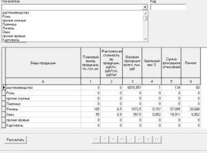 Отчет по разведению сельскохозяйственной птицы (Форма 20-АПК)