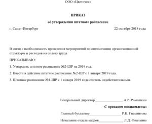 Приказ об отмене приказа нанимателя об изменении существенных условий труда (Образец заполнения)