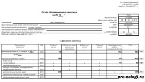 Отчет об изменении капитала