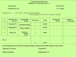 """""""Акт на списание лекарственных средств списка """"""""A"""""""""""""""