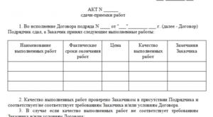 Акт выполненных работ по договору комиссии