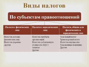 Налог: образцы по теме