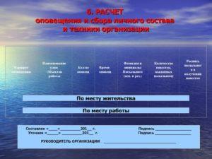 Расчет оповещения и сбора руководящего состава и водителей