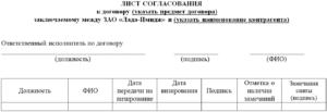 Заявление на согласование эскиза печати