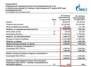 Консолидированный отчет о совокупном доходе