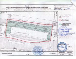 Акт обследования земель для отнесения земель к определенным видам