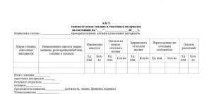 Акт снятия фактических показаний спидометров и остатков топлива в баках транспортных средств