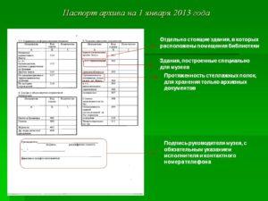 Форма паспорта архива организации