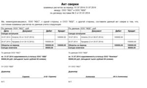 Акт сверки взаиморасчетов по договору купли-продажи
