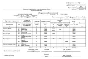 Штатное расписание работников бюджетного учреждения (организации) (Образец заполнения)