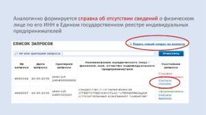 Справка об отсутствии сведений об адресе в реестре адресов Республики Беларусь
