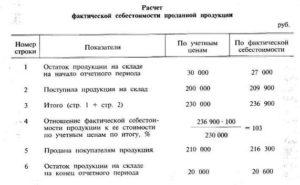 Расчет фактической себестоимости отгруженной и реализованной продукции (Пример)