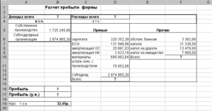Расчет расходов и доходов