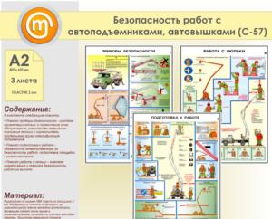 Рабочая инструкция машинисту автовышки и автогидроподъемника (4 - 7-й разряды)